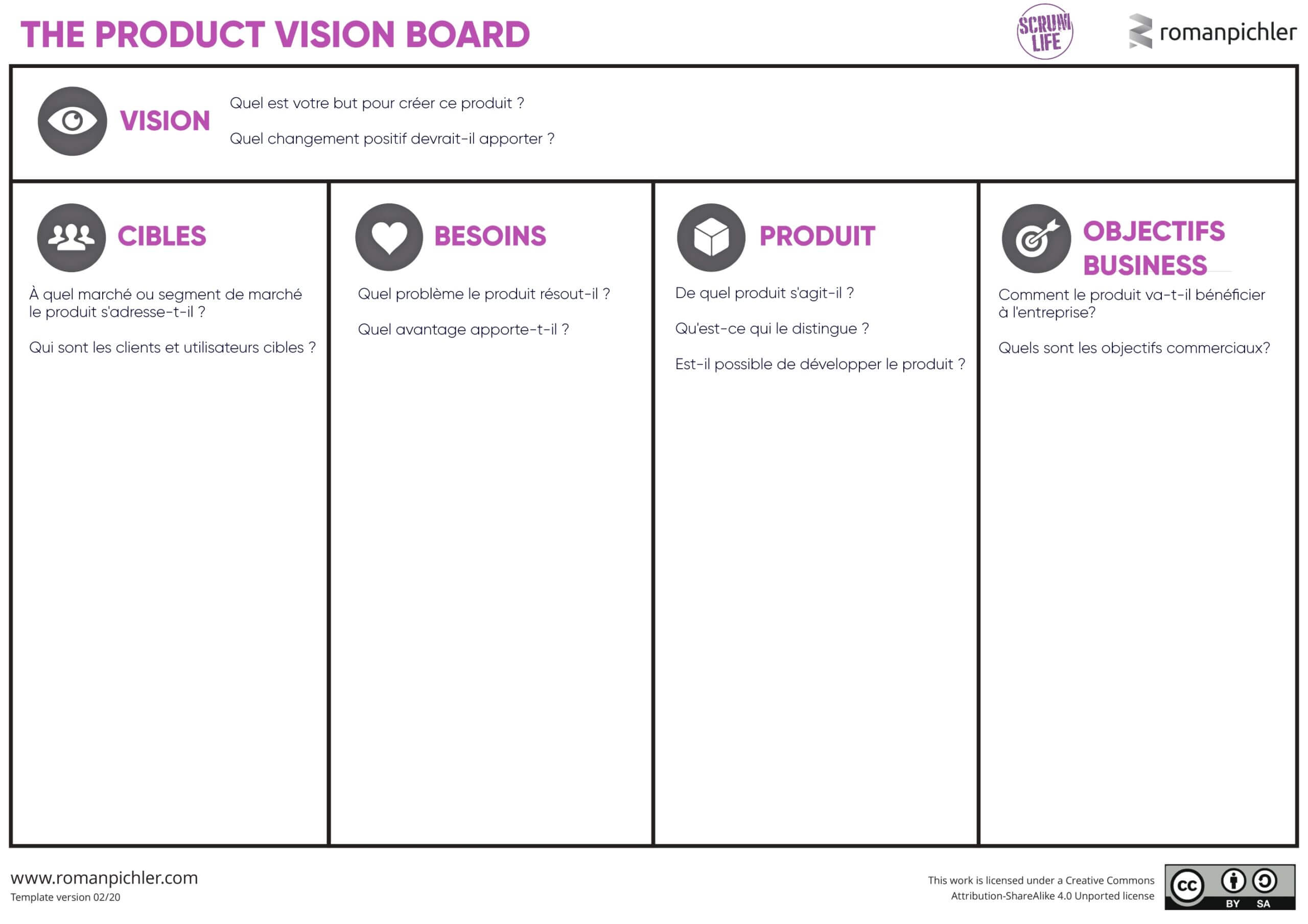 The_Product_Vision_Board_Scrum_Life